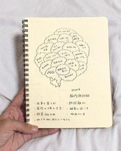 自分磨きノート